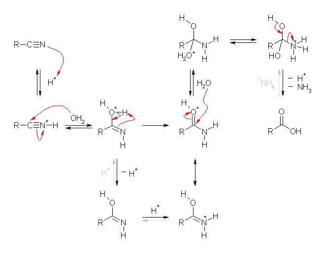 21章 カルボン酸誘導体と求核アシル置換反応 ▽19章 アミン ▽